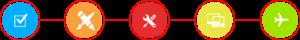 Vivid Visual Solutions process icons