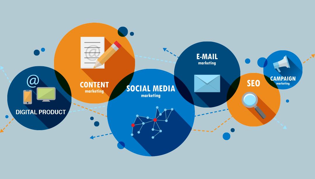 Small business marketing service